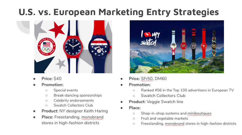 marketing product strategies of swatch Cooperation of swatch and mercedes-benz  the comeback of the swiss watch-  and clock-making industry to world market leadership from 1984  the  negotiations on product features, drive system strategies and the wording of the  contract.